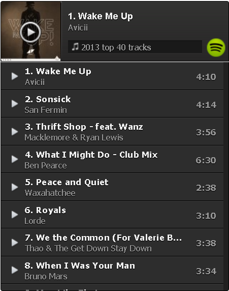 Top 40 Tracks